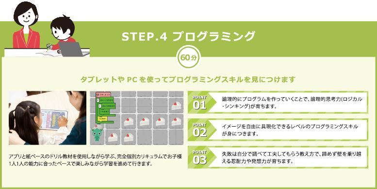 STEP.4 プログラミング