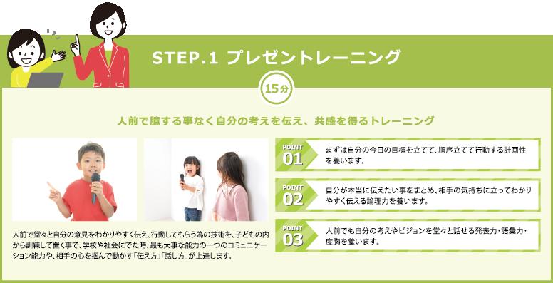 STEP.1 プレゼントレーニング