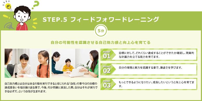 STEP.5 フィードフォワードトレーニング